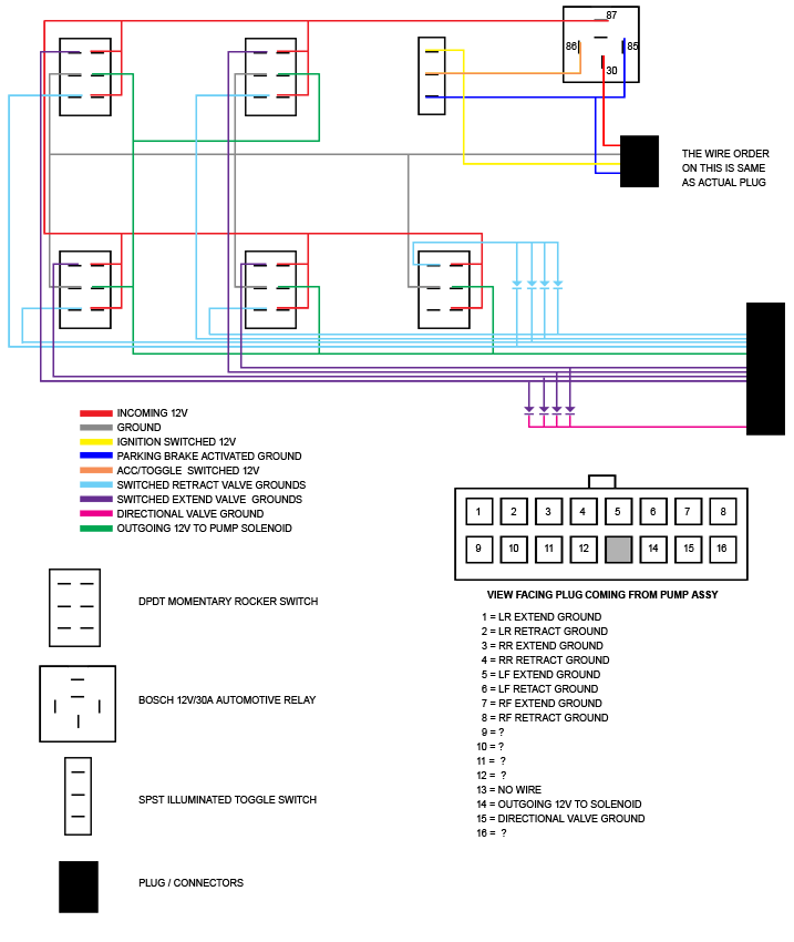 kwikee level best wiring diagram   32 wiring diagram